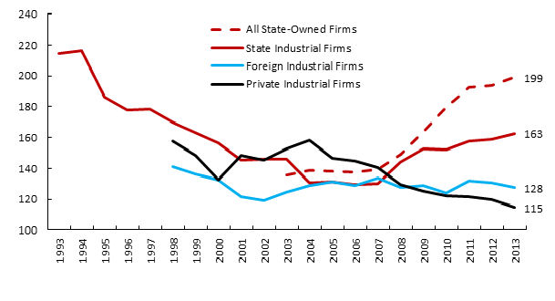 Deleveraging the State in China | PIIE