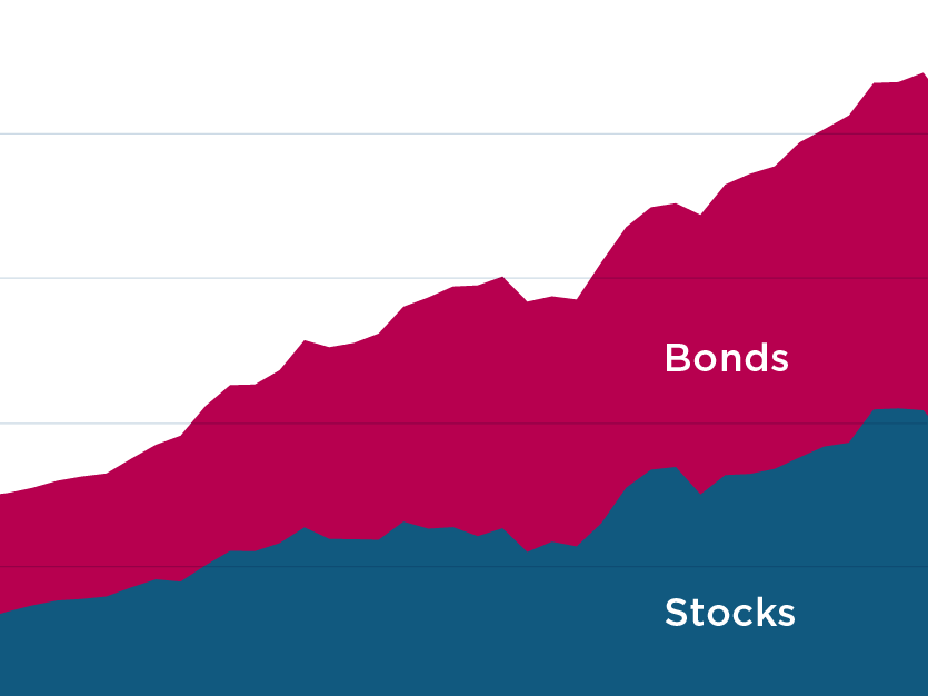 Rising foreign investment in Chinese stocks and bonds shows deepening financial integration