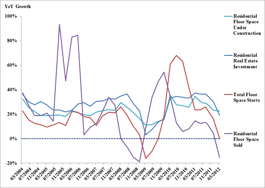 Can China Reflate the Housing Market? | PIIE