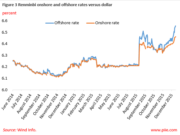 It Is A Clear Indication Of Tensions Within The Cur Exchange Rate System
